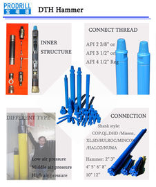 China High quality DTH Hammer distributor