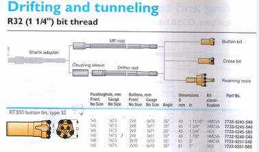 China R32 51mm Thread Rock Drill Button Bit for Drifting & Tunneling distributor